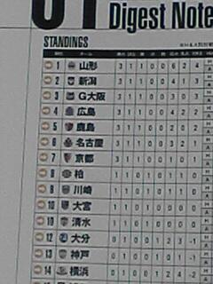 『週刊SD』2題